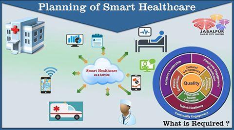 Smart Health Program